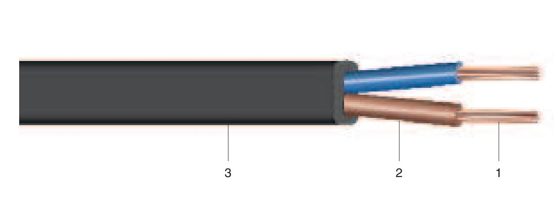 H05VV-F 2x0,75 (cysy)